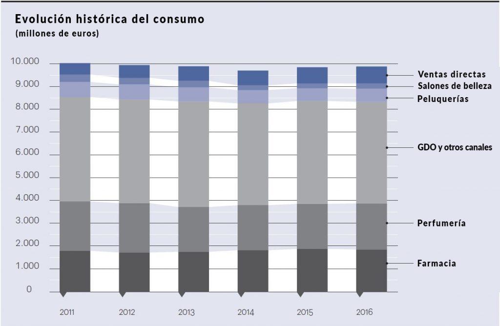 Los-numeros-de-la-cosmetica-Report-2017